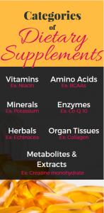 safe dietary supplements - categories