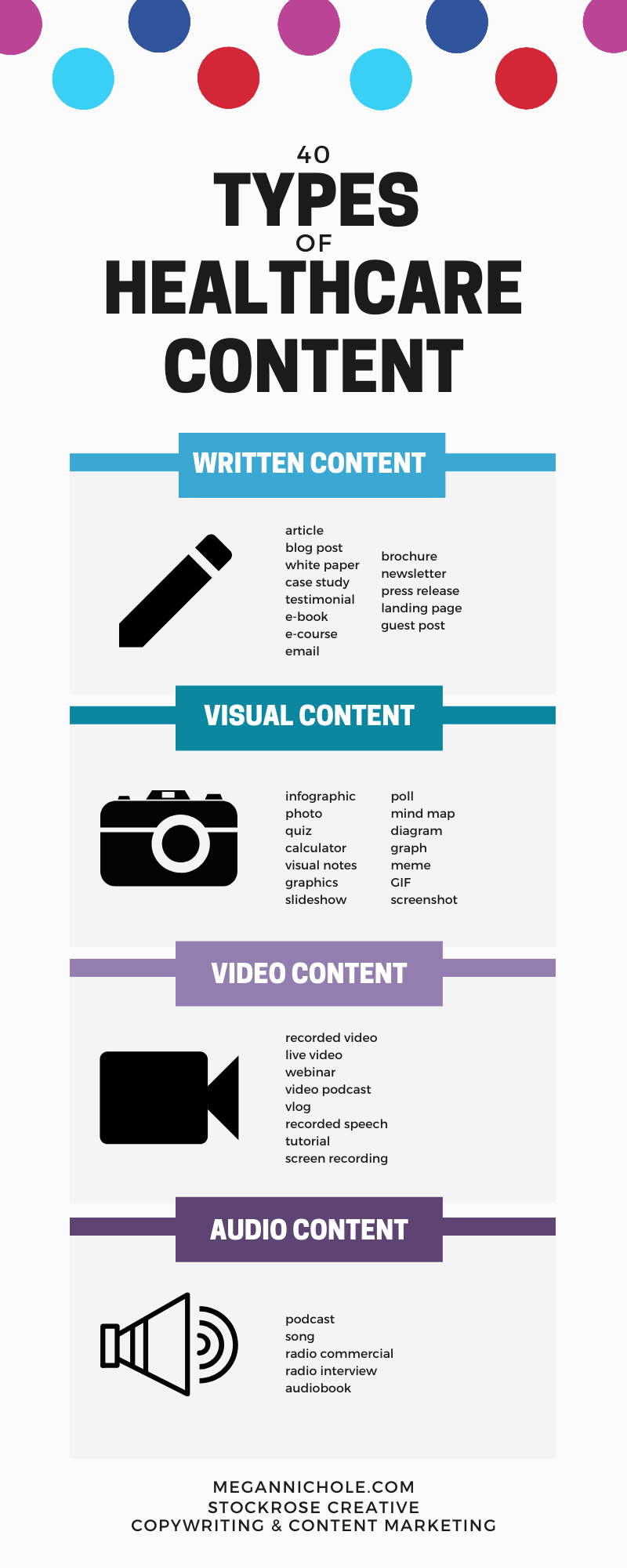 40 types of healthcare content marketing